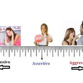 Come riconoscere lo Stile di Comportamento Assertivo